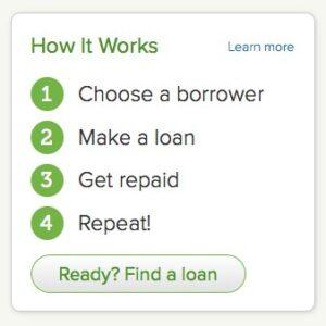 Kiva-Loans-that-change-lives