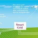 Smart grid - afbeelding ECN
